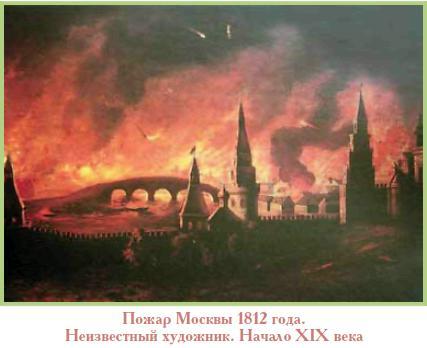 """Картина неизвестного художника начала XIX века """"Пожар Москвы 1812 года"""""""